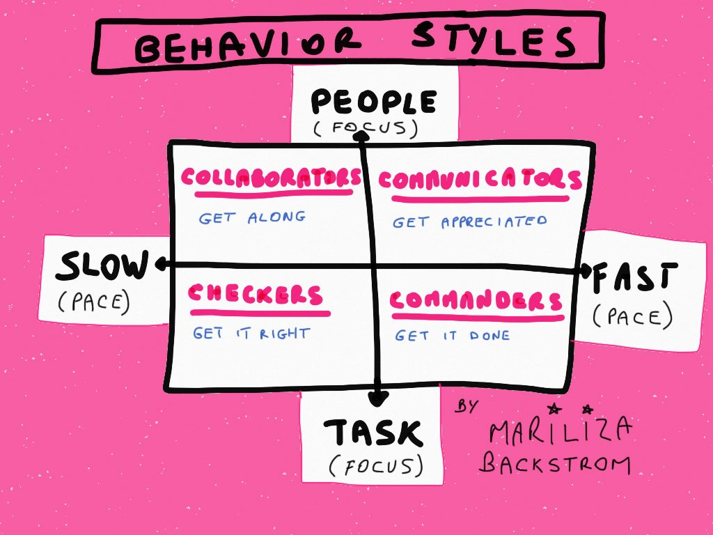 Behavior Styles by MariLiza Backstrom
